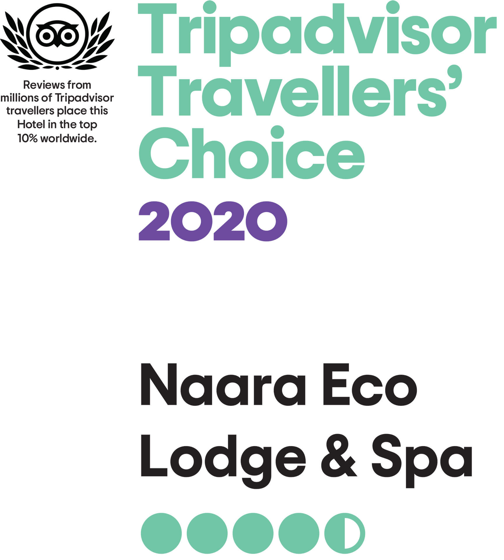 Naara Tripadvisor Travellers' Choice